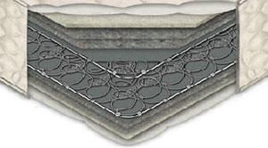Adjustable Beds Amp Mattresses Adjustable Bed Information